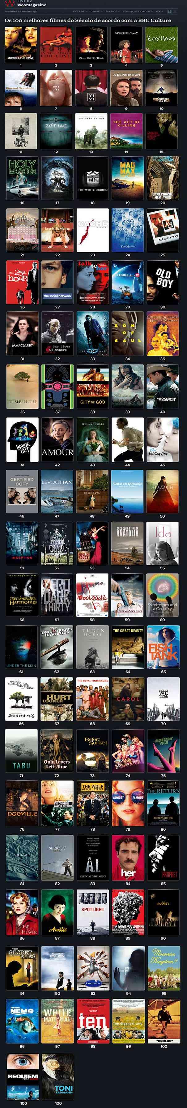 Filmes Top 100